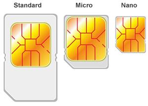 SIM lock-sim-card types