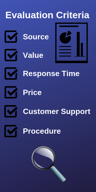 IMEI Check Online Evaluation Criteria